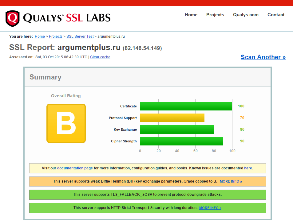 2015-10-03 10-49-45 SSL Server Test argumentplus.ru (Powered by Qualys SSL Labs) – Yandex