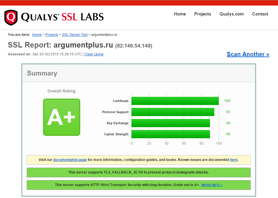 2015-10-03 21-44-49 SSL Server Test argumentplus.ru (Powered by Qualys SSL Labs) – Yandex